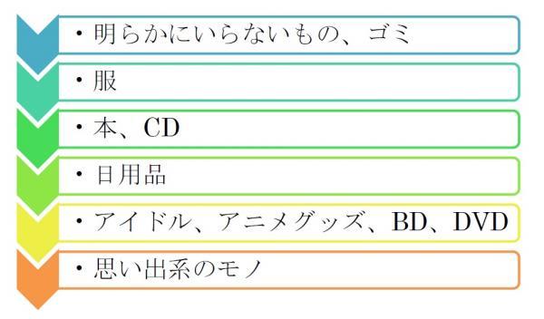 sagyounonagare_convert_20140722212732