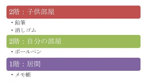grouping_convert_20140823101608