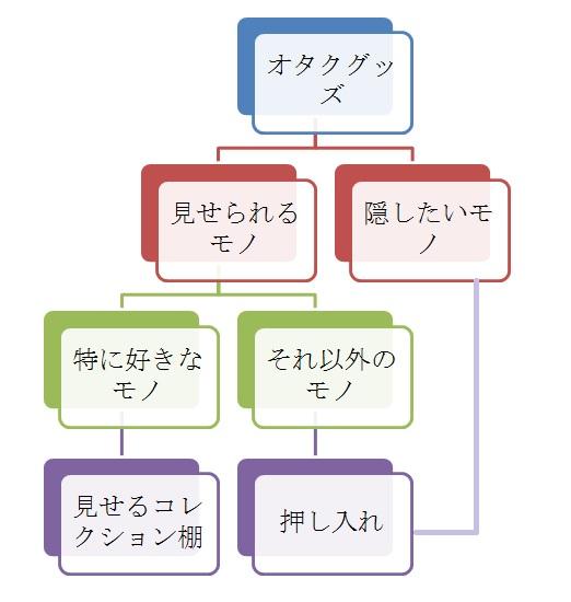 otaku_syuno