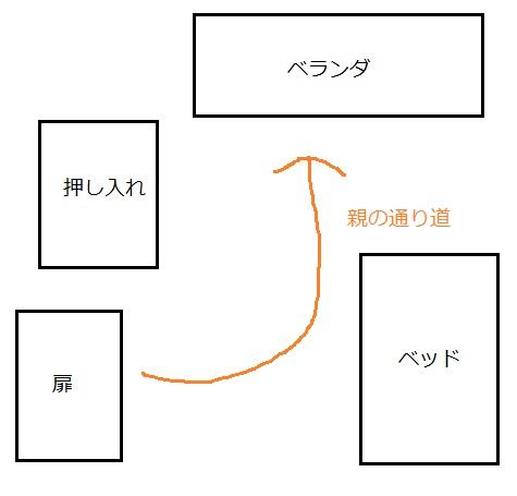 oyanougoki2