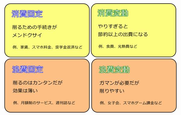 setuyaku1_001
