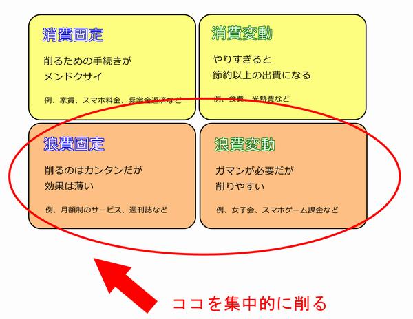 setuyaku2_001