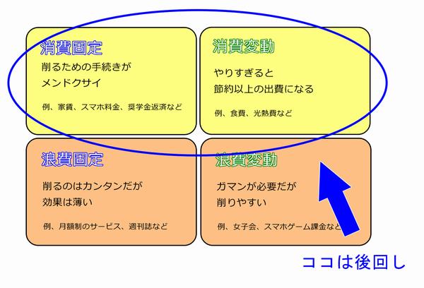 setuyaku4_001