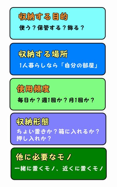 syuno_kimekata_001