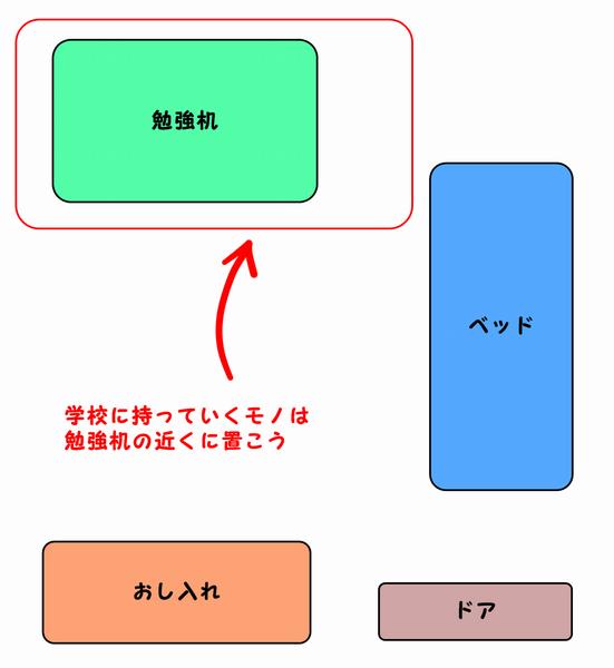 tyugakusei_heya2_001