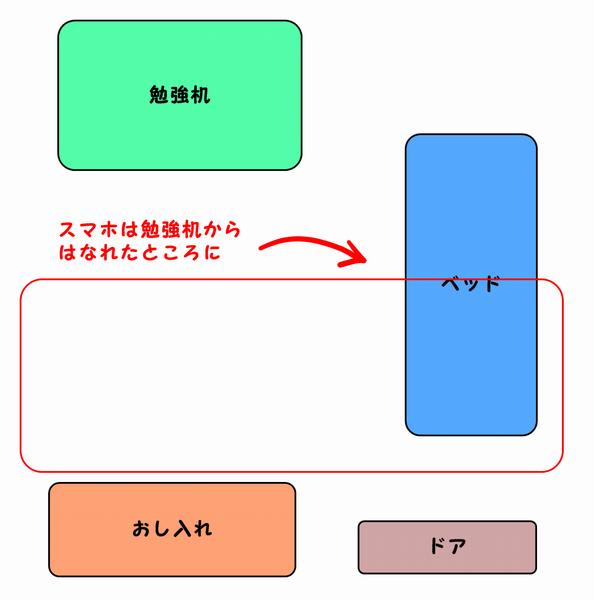 tyugakusei_heya3_001