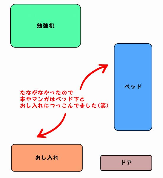 tyugakusei_heya_001